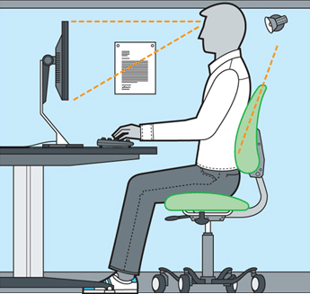 This module is all about IOP2603-IOP206V Ergonomics. We can help you pass now!